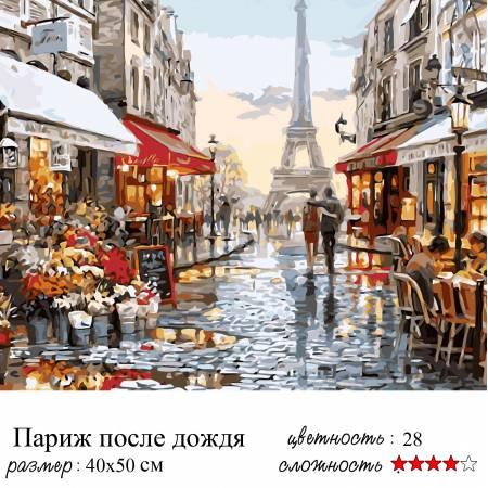Париж после дождя 2